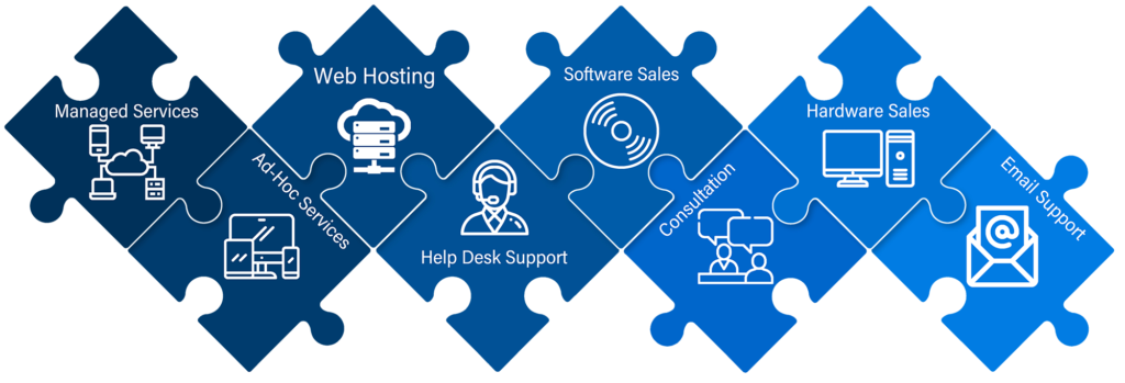 Managed IT Services in Adelaide Puzzle Web Banner transparent